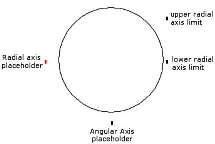 diagram of the reflex arc diagram of the frontal lobe