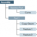 Top-Down Assembly Design