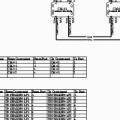 Managing Design Sheets
