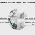 Queries, Reports, Charts & Dashboard Overview