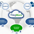 Introduction to ThingWorx