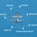 7 Forces Enable a Smart, Connected World