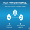 IoT Strategic Choice #8 Change Business Model