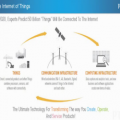 IoT Future Trends in Industry & Education, Keynote Address at Integrated STEM Symposium 2014