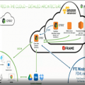 Creo in the Cloud - Administrator Tutorial 1: Introduction