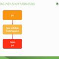 Using PVZ Files